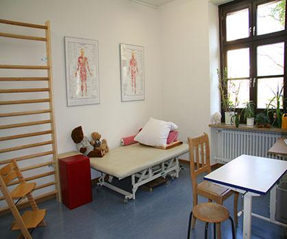 Funktionelle Behandlung - Ergotherapie Praxis Zimolong München Schwabing